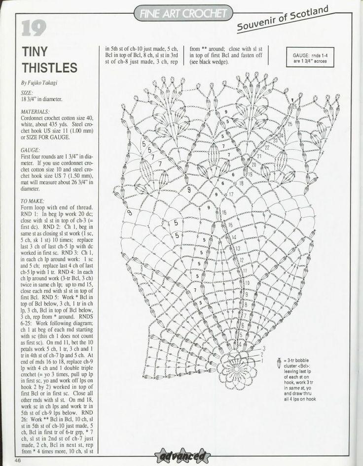 645 best Crochet Edging 2༺✽*❦*❈*❦*✽༻ images on Pinterest ...