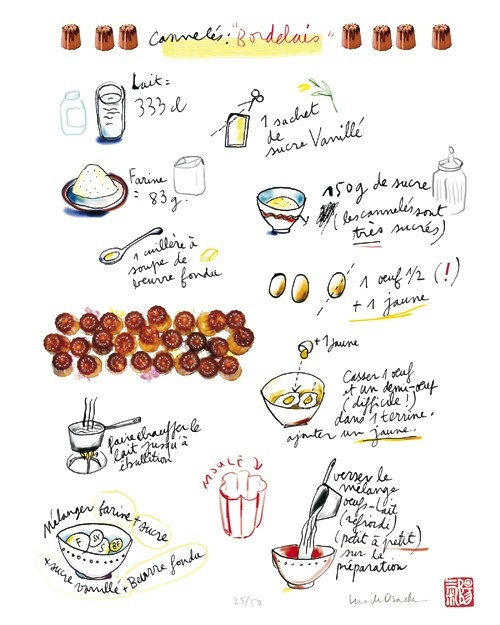 A french cake recipe No 1 - Les cannelés bordelais - 8 X 10 Limited edition print No 12/50 - Food illustration - The kitchen collection