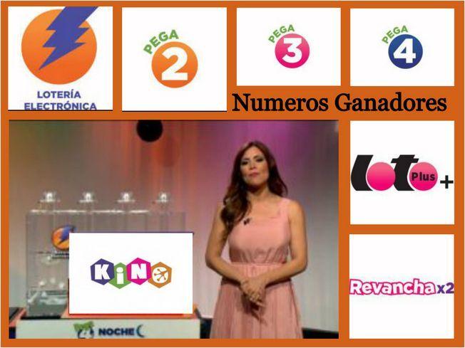 Loteria Electronica de Puerto Rico numeros ganadores del mes de Abril 2017