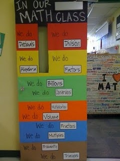 Totally doing this!!  But will say:  In Our Math Class...We are Mathematicians, Problem Solvers, Thinkers, etc.