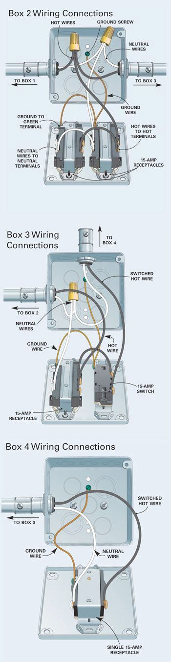 Learn how to install a GFCI (ground fault circuit interrupter) protected circuit at http://www.familyhandyman.com/DIY-Projects/Electrical/Electrical-Wiring/how-to-install-surface-mounted-wiring-and-conduit/View-All