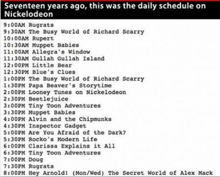 nickelodeon schedule circa 1996.
