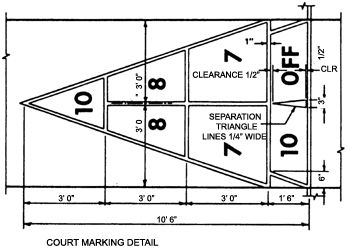 Shuffleboard Court Dimensions Diagram | Shuffleboard Court Layout With  Marking Details