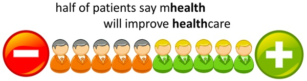 Will mHealth improve Healthcare or just a technology-driven hype? // good take on some of the key findings.