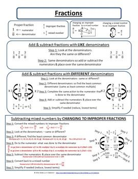177 best images about INB-Fractions on Pinterest | Math notebooks ...