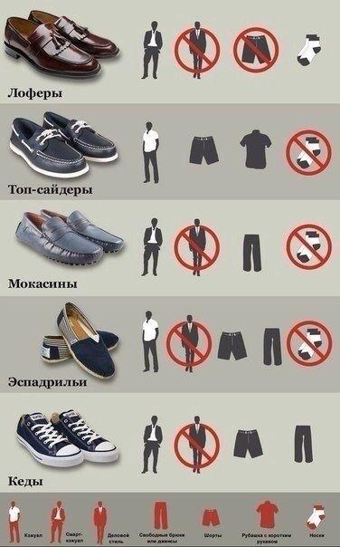Модные советы для мужчин