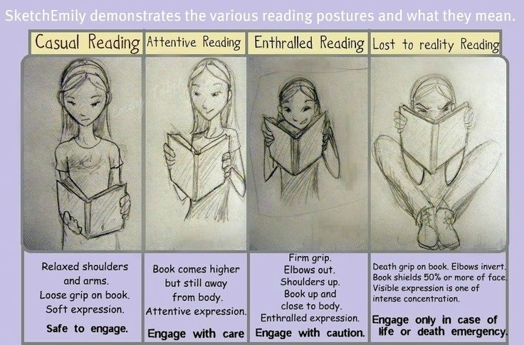The human race needs to know this chart so when I'm reading I won't be disturbed at the good part :)