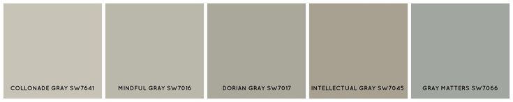 """COLLONADE GRAY SW7641 A popular """"greige""""similar to BM Revere Pewter, but slightly darker in value. MINDFUL GRAY SW7016 A warm, mid-tone gray without being so """"greige"""". DORIAN GRAY SW7017 A slightly darker mid-tone gray than SW Mindful Gray. INTELLECTUAL GRAY SW7045 The darkest and warmest """"greige"""". GRAY MATTER SW7066 A cool yet slightly darker mid-tone gray. Similar to KWAL Artesan."""