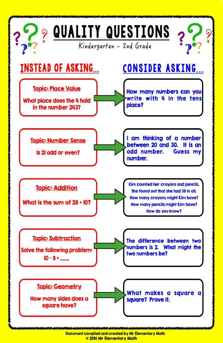 Take your math questioning to the next level.  Learn how to create and incorporate high level, open-ended questions into your daily math routine using a 3 step process. Check out this guest blog post http://www.mathcoachscorner.com/2014/08/the-q-factor-adding-quality-to-our-questions/ written by Mr Elementary Math for several example math questions for both primary (K-2) and upper (3-5) elementary classrooms.