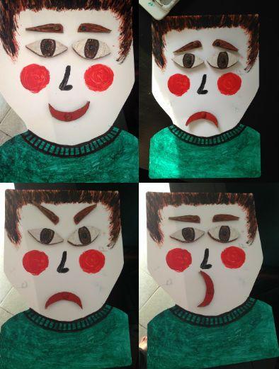 Ogni parte del viso ruota intorno ad un chiodino da carta in modo da simulare le emozioni