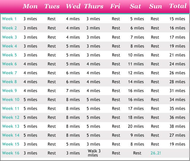 Alison Sweeney's marathon training schedule!