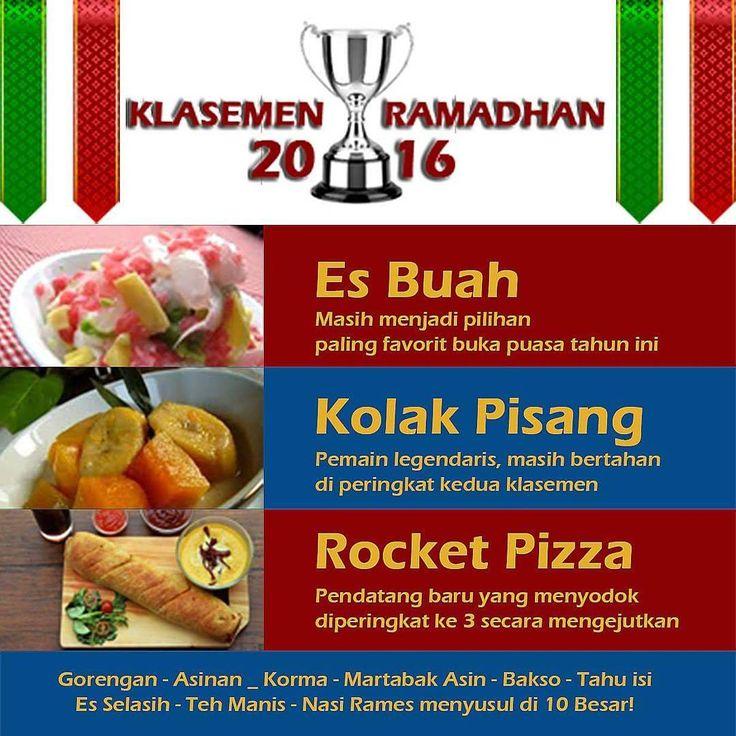 Klasemen liga Ramadhan  #carabarumakanpizza #rocketreseller #rocketpizza #revolutionarypizza #rocketpizzaindonesia #kulinerindonesia #kulinerramadhan #bukapuasa #bukapuasabersama #sahur