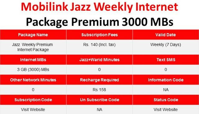 Mobilink Jazz Weekly Internet Package Premium 3000 Mbs Internet Packages Jazz Internet 4g Internet