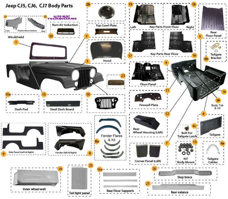 6d8af65366ef38bd64e3280778b977b4--cj-jeep-jeep-truck Jeep Wrangler Tj Wiring Schematic on jeep wrangler tj forum, jeep wrangler electrical schematics, jeep wrangler tj body parts, jeep wrangler 2.5 engine, jeep wrangler tj dash lights, jeep wrangler tj gauges, jeep wiring diagram, jeep wrangler aftermarket body parts, jeep wrangler tj steering, jeep wrangler tj hood, jeep wrangler tj manual, jeep wrangler tj dimensions, jeep wrangler diagrams yj, jeep wrangler 4.0 engine diagram, jeep wrangler tj seat, jeep wrangler tj headlights, jeep wrangler yj parts, jeep wrangler tj fuse box diagram, jeep wrangler tj pickup, jeep wrangler upgrades,