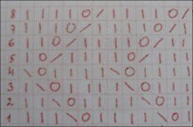 """Arbeitstitel: """"Sirkka""""   Den Namen des Musters kenne ich leider nicht.   Gesehen bei Sirkka Viitanen     Wolle: Supergarne 4fach   60 Gesam..."""