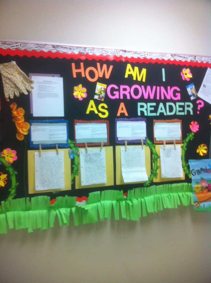 Classroom Ideas Second Grade ~ Images about standards based bulletin boards on