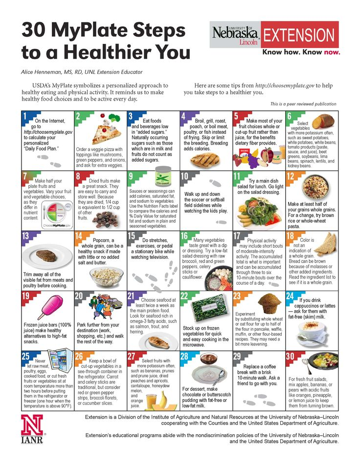 30 My Plate Steps to a Healthier You myplate nutrition
