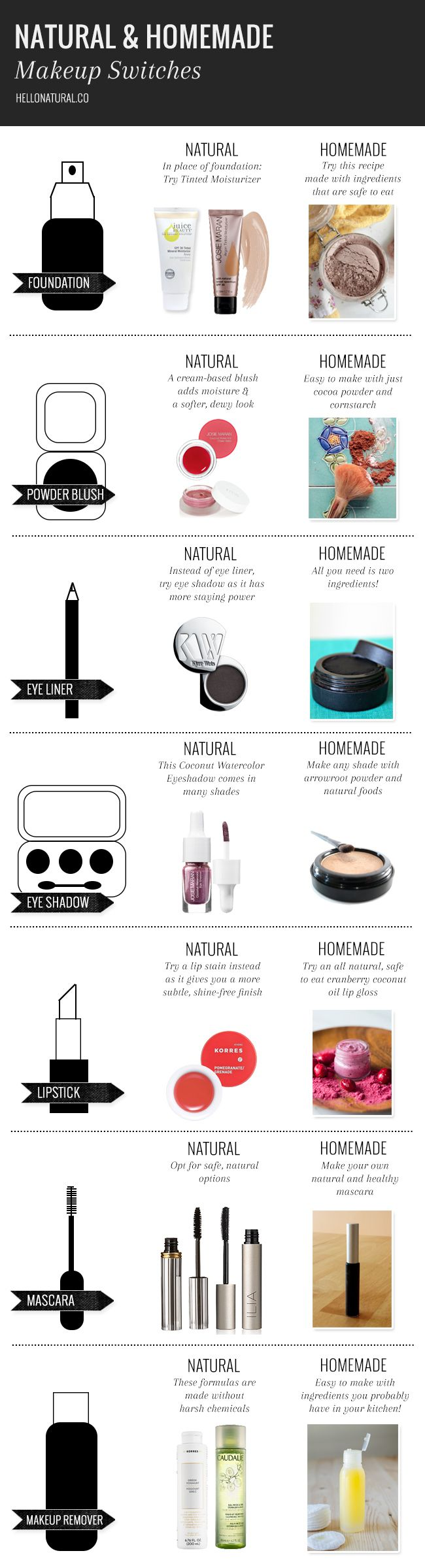 7 Natural and Homemade Makeup Alternatives