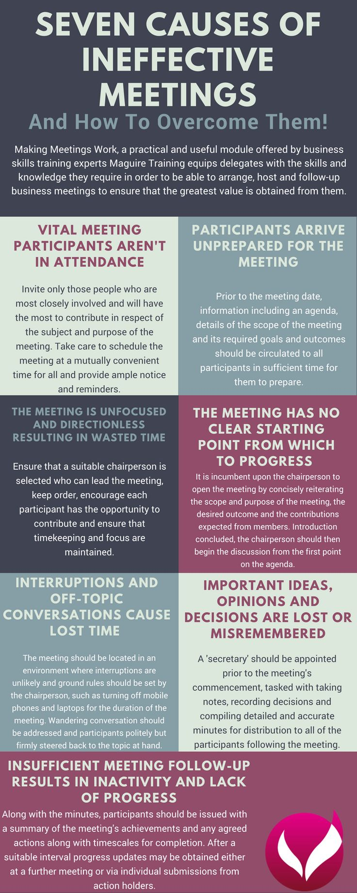 Seven Causes of Ineffective Meetings Best 11