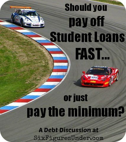 Should you pay off student loans fast or invest? Here are some pros and cons of paying off student loans quickly or sticking with the minimum payment.  Of course it's personal.  What's your preference? Student Loans Payoff #StudentLoans #debt student loan debt student loan debt payoff #debt #studentloan