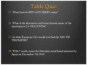 Table Quiz Powerpoint for English class