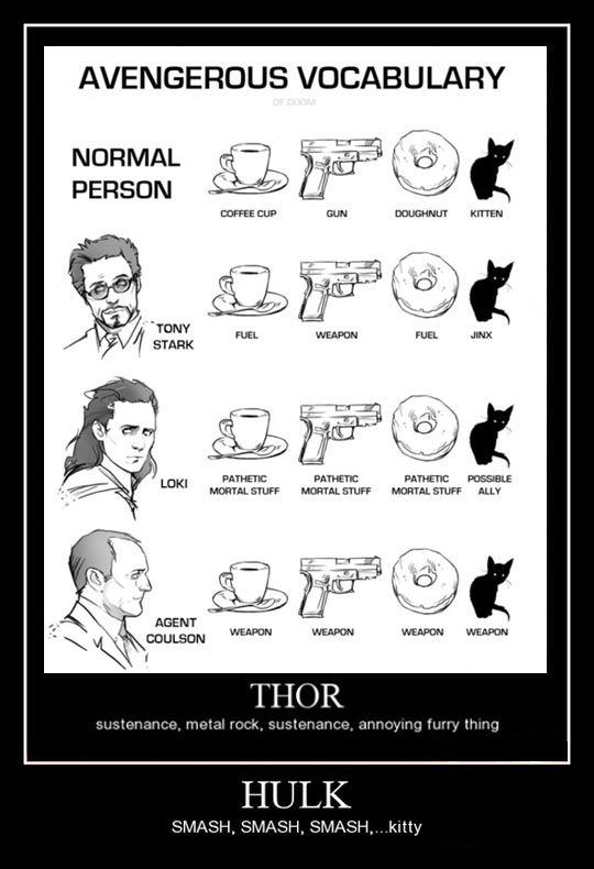 Avengerous vocabulary.