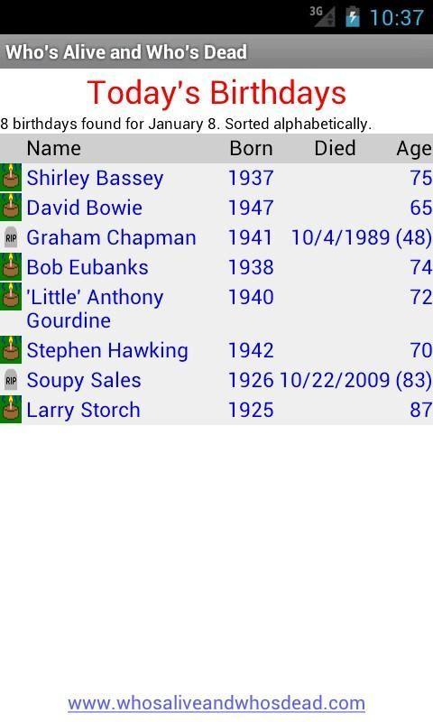 Keep up with which celebrities of our time have died, and which ones are still alive. A Recent Deaths page shows you a list of famous people who have died in the past 365 days. The Today's Birthdays page lets you see who's celebrating a birthday today (as well as those who are no longer around to celebrate). Touching each person's name brings up a details page giving you info like full name, date and place of birth, date and cause of death, and a brief summary of what he or she is famous…