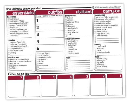 283 best PRINTABLES images on Pinterest Free printables, Crafts - packing checklist template