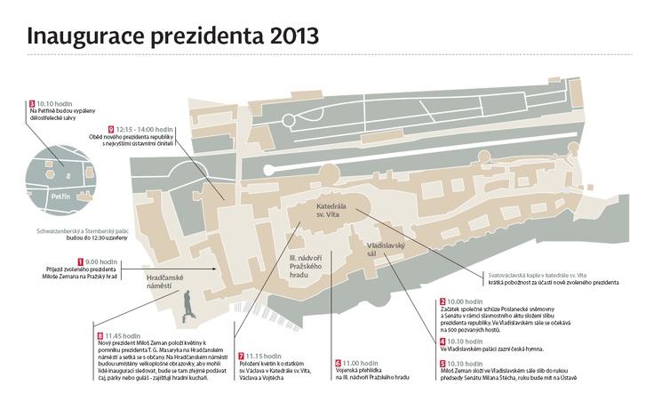 Infografika: Inaugurace Miloše Zemana. Přes 600 hostů, televize na náměstí, květy pro TGM i sv. Václava