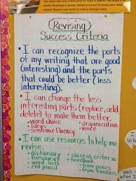 Image result for learning goals and success criteria math