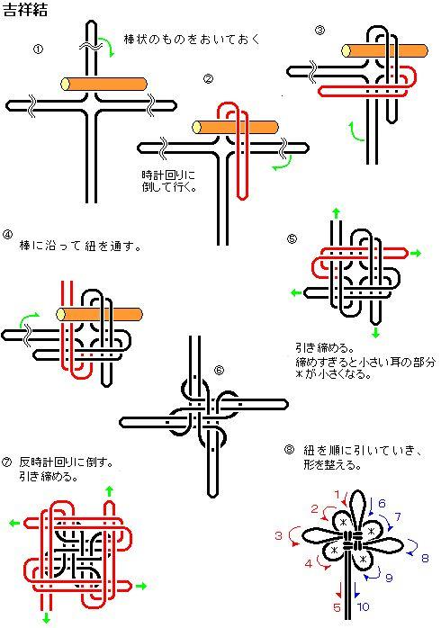 chinese knotting bracelets instructions
