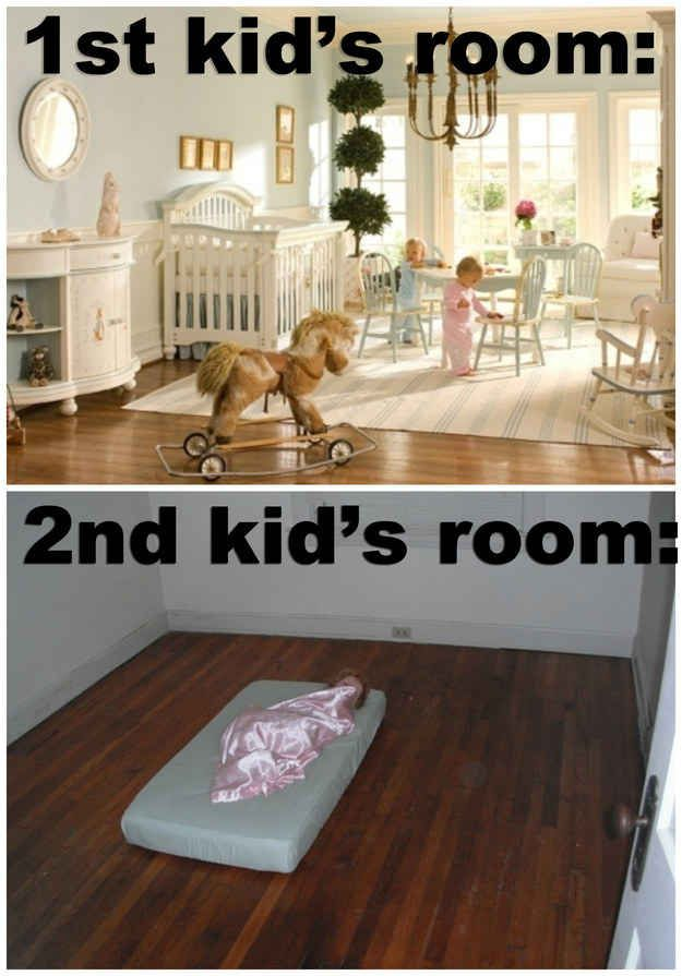 Image result for first child room vs second child