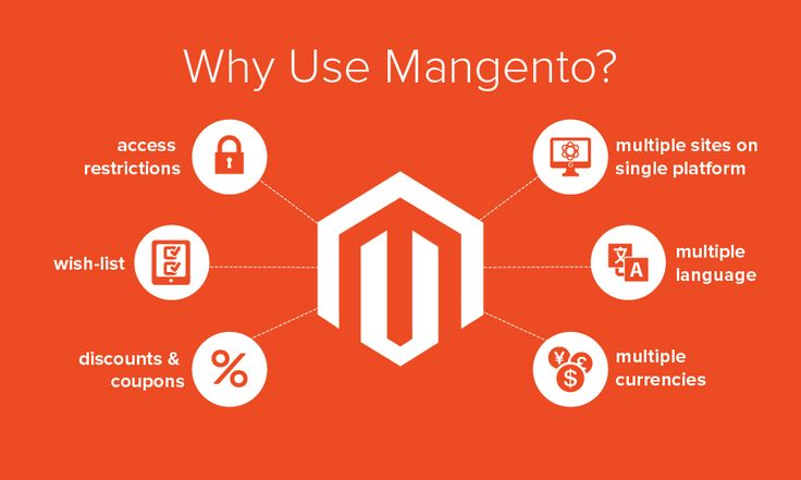 Magento eCommerce website development has seen a revolution in the recent years with the number of extensions that are made available to help customize the store and tailor it to suit your marketing needs