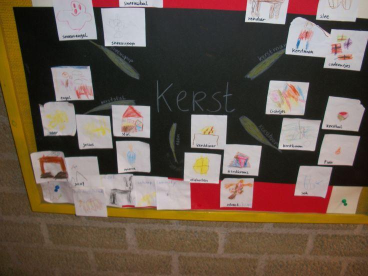 samen met de kinderen een mindmap maken