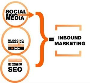 Inbound marketing-ul se concentrează pe crearea de conținut valoros pentru a atrage clienți. Prin alinierea conținutului publicat cu interesele clienților se generează trafic din inbound care poate fi convertit în clienți, cu contracte închise, dar și cu mulțumirea clienților care au găsit un produs/serviciu bun, pe care îl căutau și pe care se pot baza.