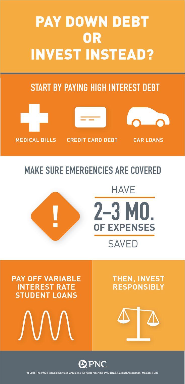 Car Loans Through Pnc