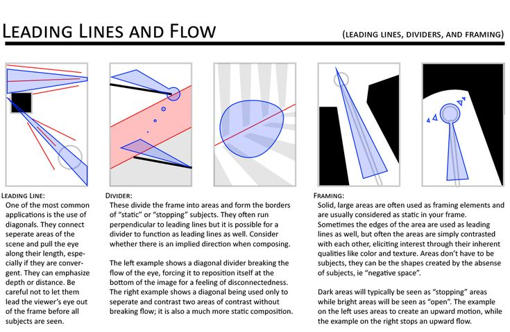 leading lines and flow