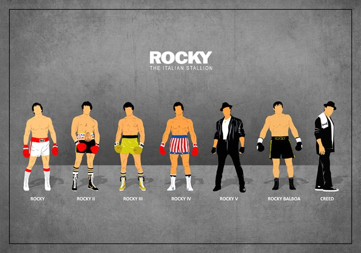 Rocky Balboa Poster Motivational Quote Print Boxing Art Home Decor Room Pin-Up