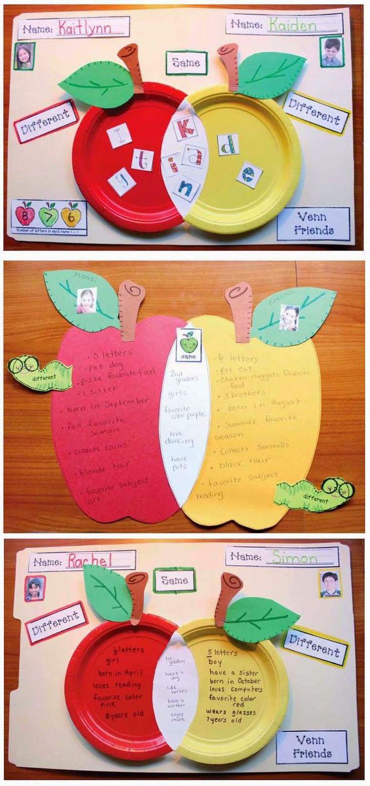 Apple Venn Friends #ClassroomFreebies