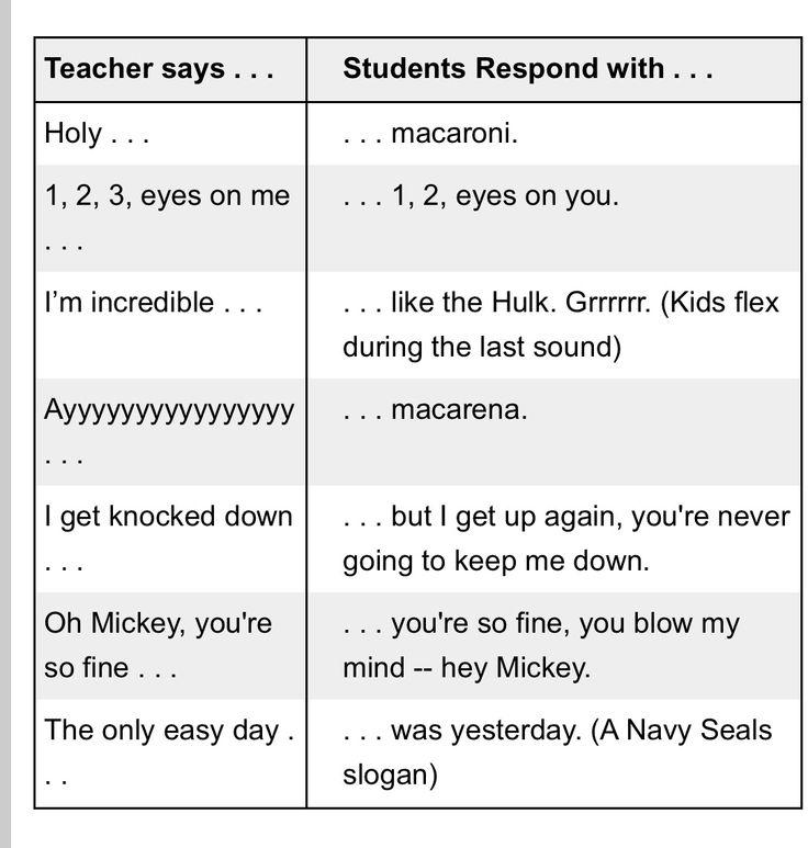 94 best Substitute Teacher Ideas images on Pinterest Substitute - substitute teacher job description