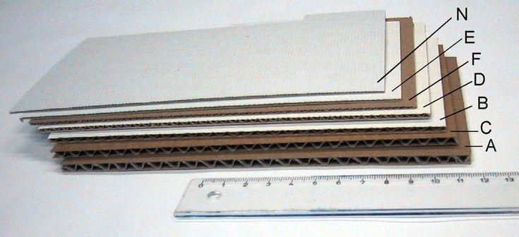 Cardboard Main Flutes Labeled - Cardboard - Wikipedia, the free encyclopedia