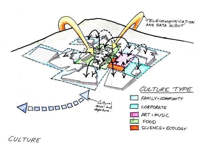 site analysis landscape architecture pdf