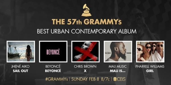 Check Out The Nominees For The 2015 Grammys.  Read more: