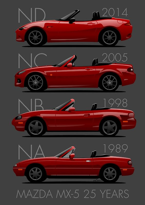 Been around for 25 years! So cool! My husband and I just got our Miata for our 25th anniversary! Love it! <3
