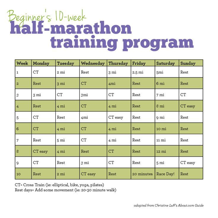 Beginners 10-Week Half Marathon Training Schedule- GETTING READY FOR MY FIRST HALF MARATHON!! NWM in San Francisco!! - Fitness Joy