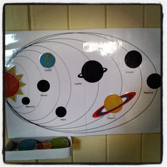 Montessori Activities for Preschoolers- i like the solar system one