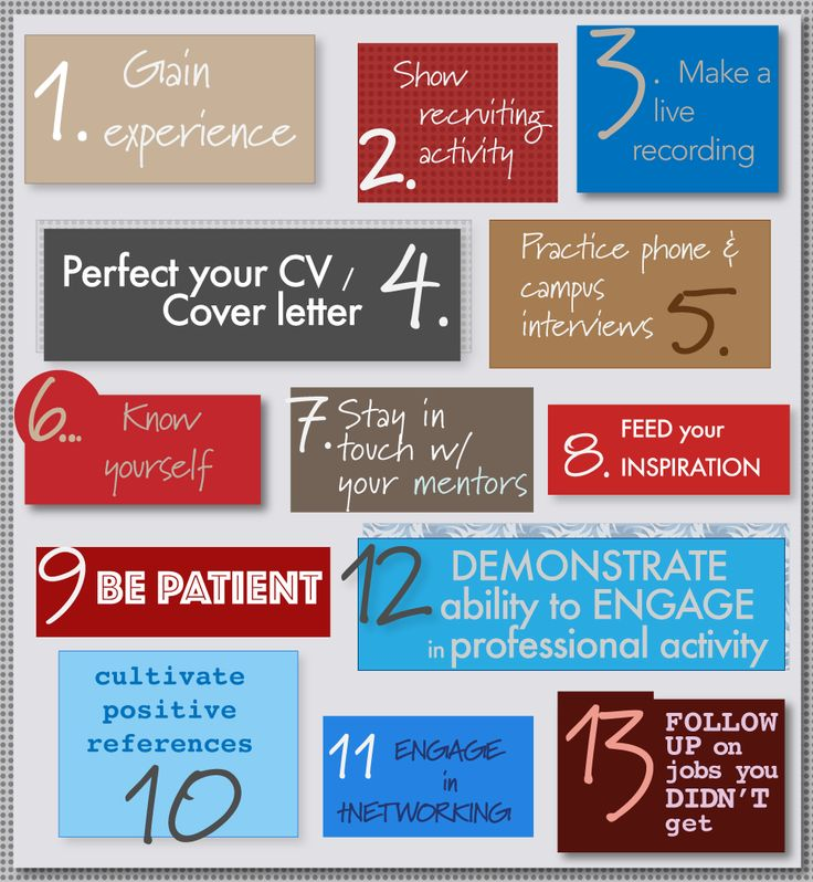1000+ Ideen Zu College Teaching Jobs Auf Pinterest