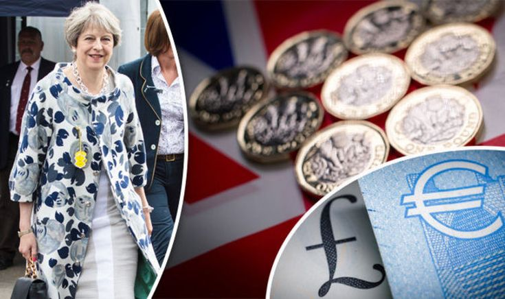 Pound to euro exchange rate: Sterling DIVES as May, Trump and Putin descend on G20
