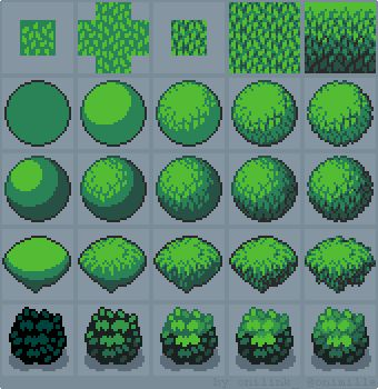 How to Draw Pixel Art Foliage! I especially love the demonstration on rows 1 and 3; they communicate extremely well how to add depth with graduated shading.