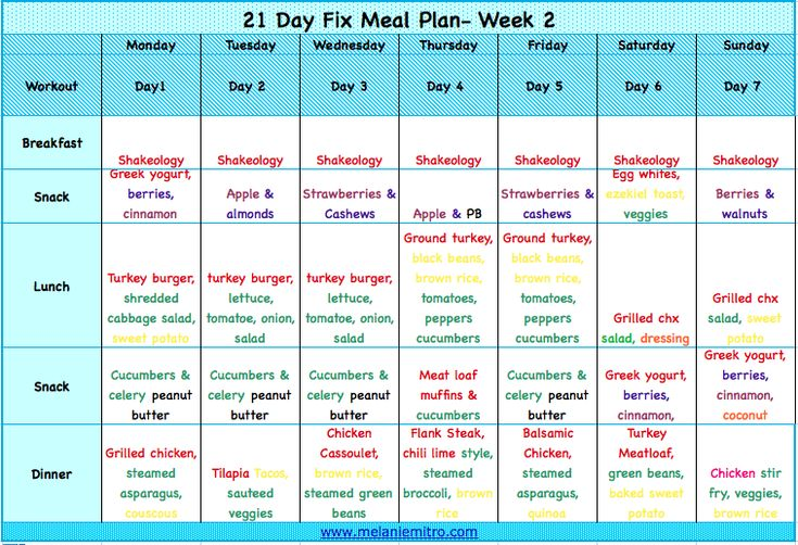 healthly eating plan By roxanne fisher - health editor - bbcgoodfoodcom  recipes, tips and  portion guidance to help you stay healthy, maintain energy and get more from  your.